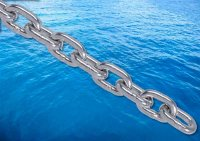 Chain To ISO A4 (316)